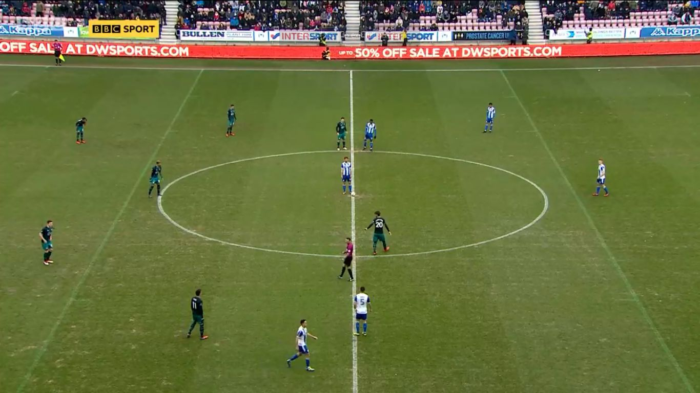 18-03-2018 - Wigan Athletic 0-2 Southampton (FA CUP)