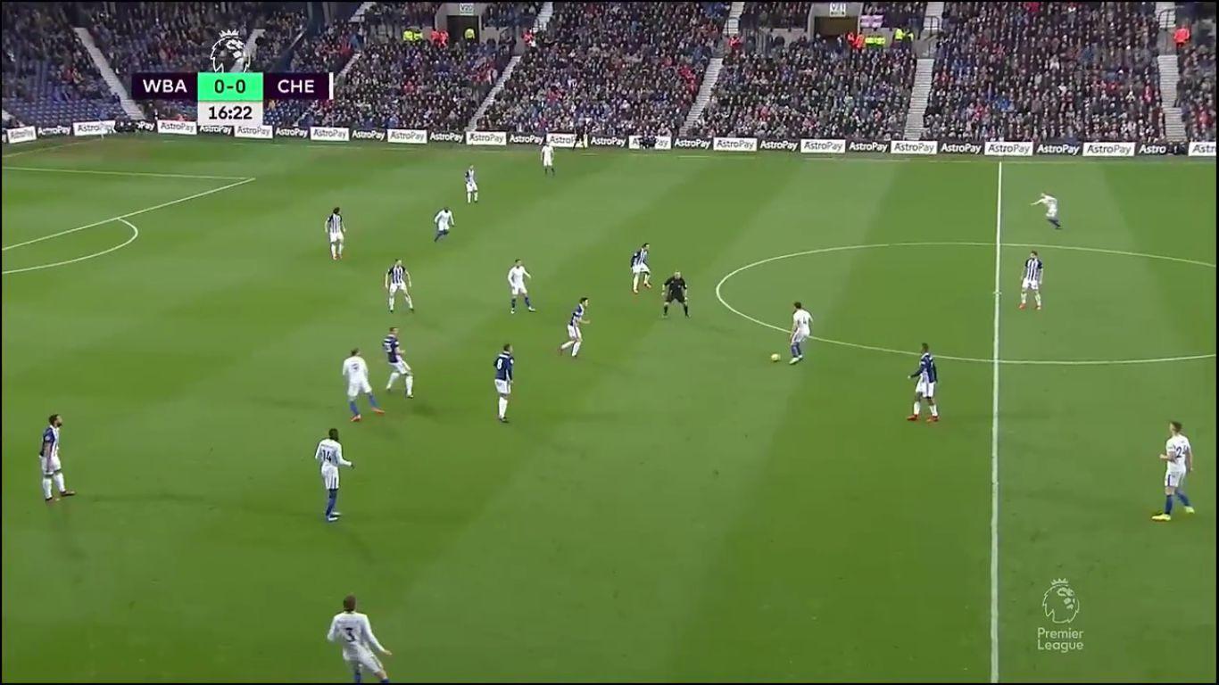 18-11-2017 - West Bromwich Albion 0-4 Chelsea