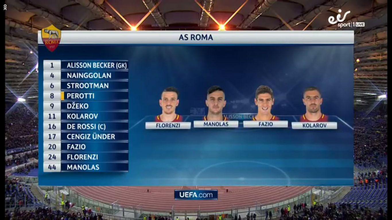 13-03-2018 - Roma 1-0 Shakhtar Donetsk (CHAMPIONS LEAGUE)