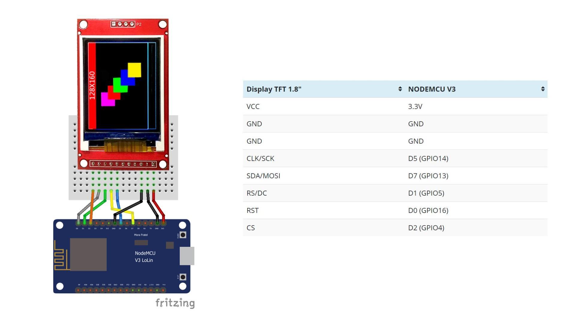 tft display esp8266 verdrahtung