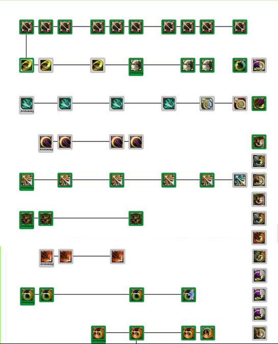 Black Desert Online Blader Skill Build
