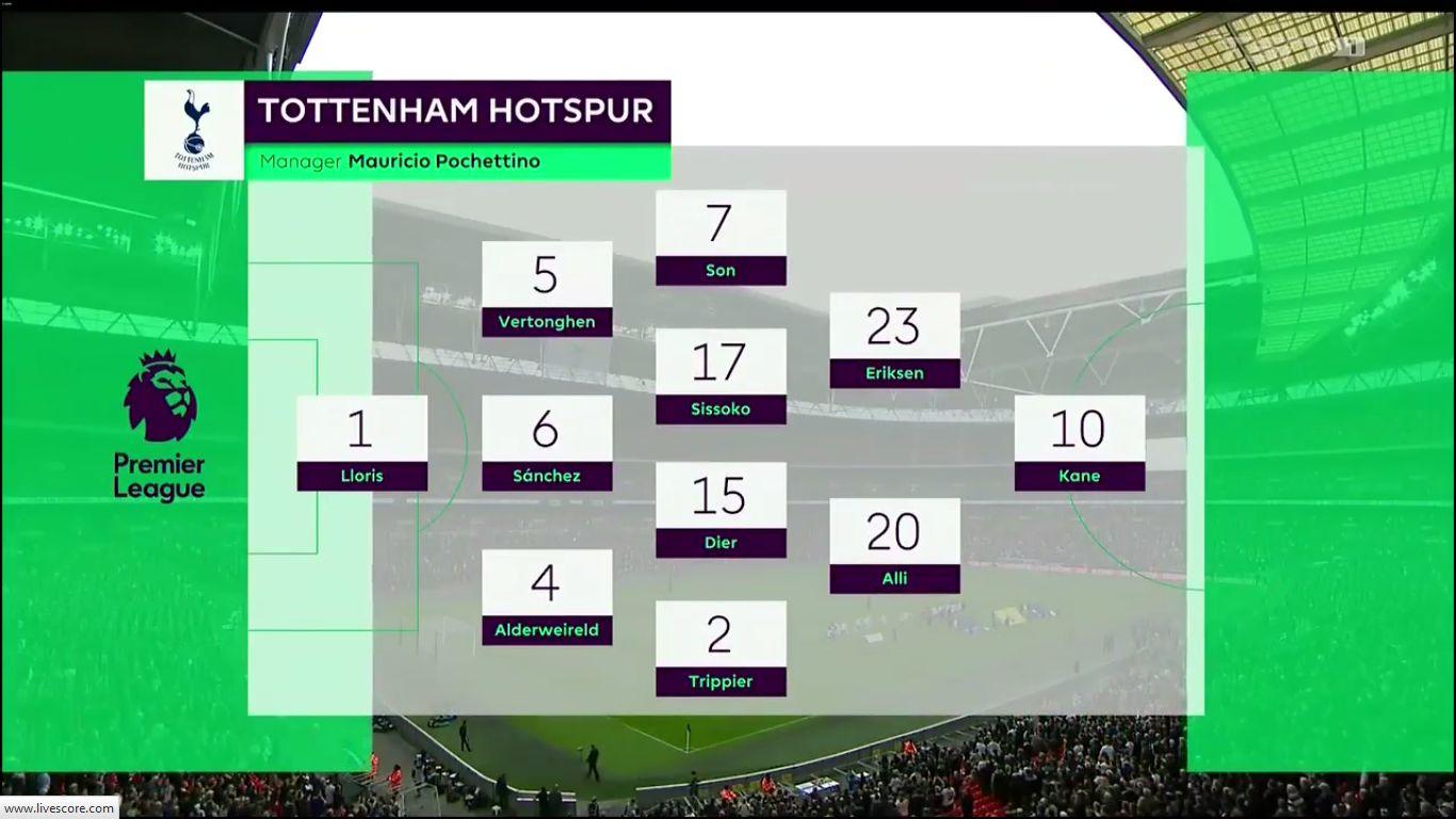 16-09-2017 - Tottenham Hotspur 0-0 Swansea City