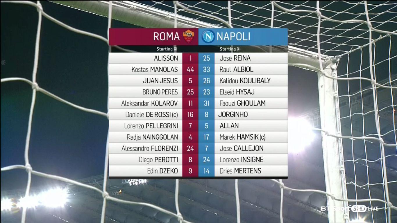 14-10-2017 - Roma 0-1 SSC Napoli