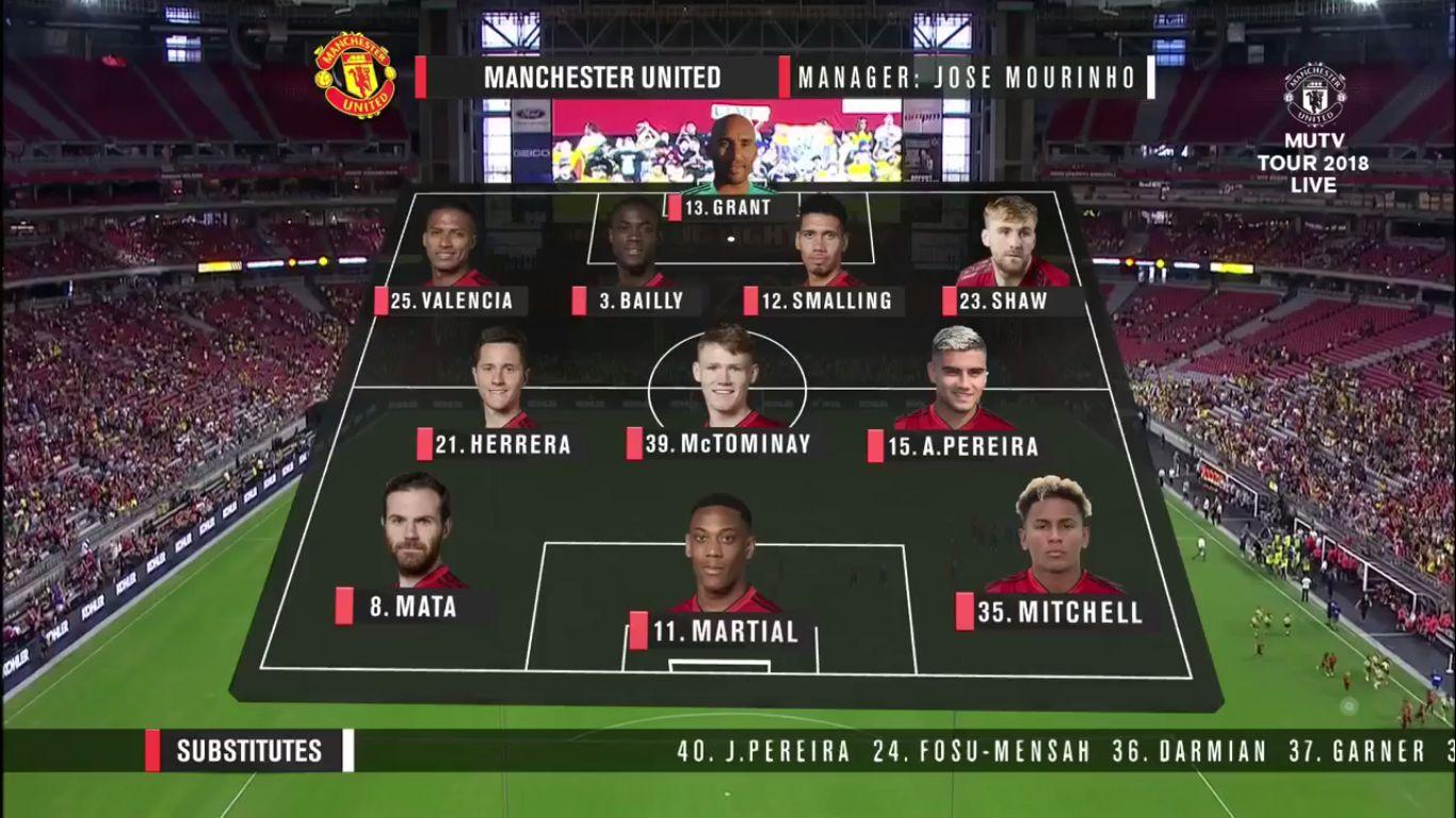 20-07-2018 - CF America 1-1 Manchester United (FRIENDLY)