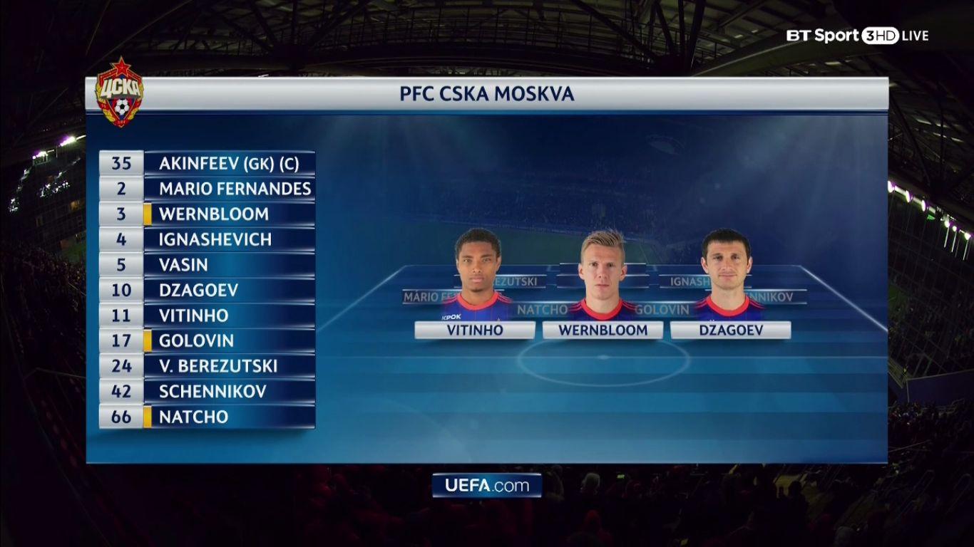 22-11-2017 - CSKA Moscow 2-0 Benfica (CHAMPIONS LEAGUE)