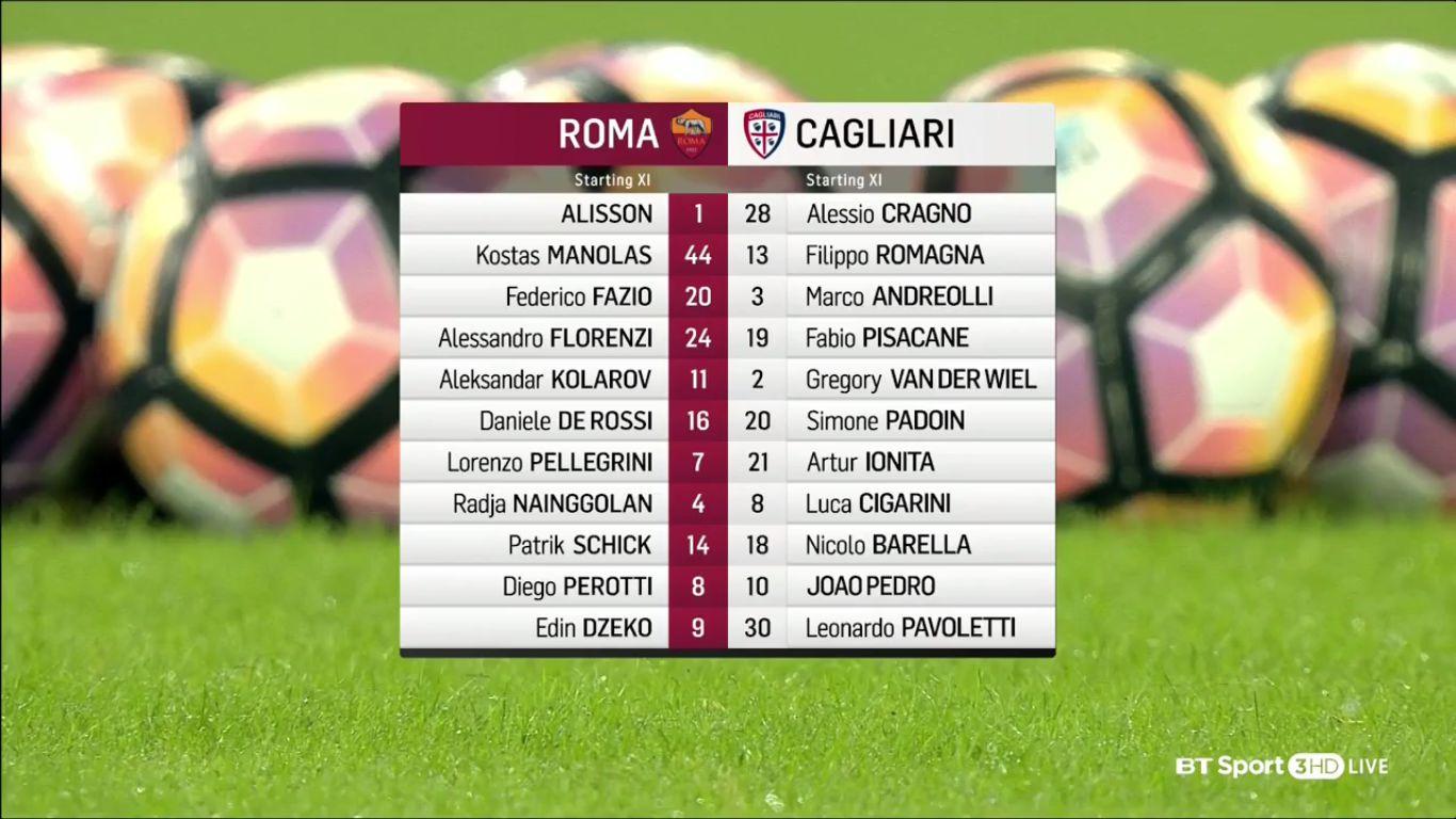 16-12-2017 - Roma 1-0 Cagliari