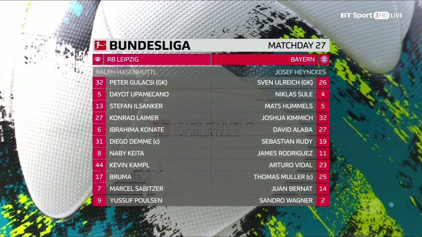 RB Leipzig Bayern Munich Goals And Highlights
