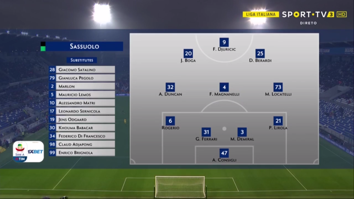 18-05-2019 - Sassuolo 0-0 Roma