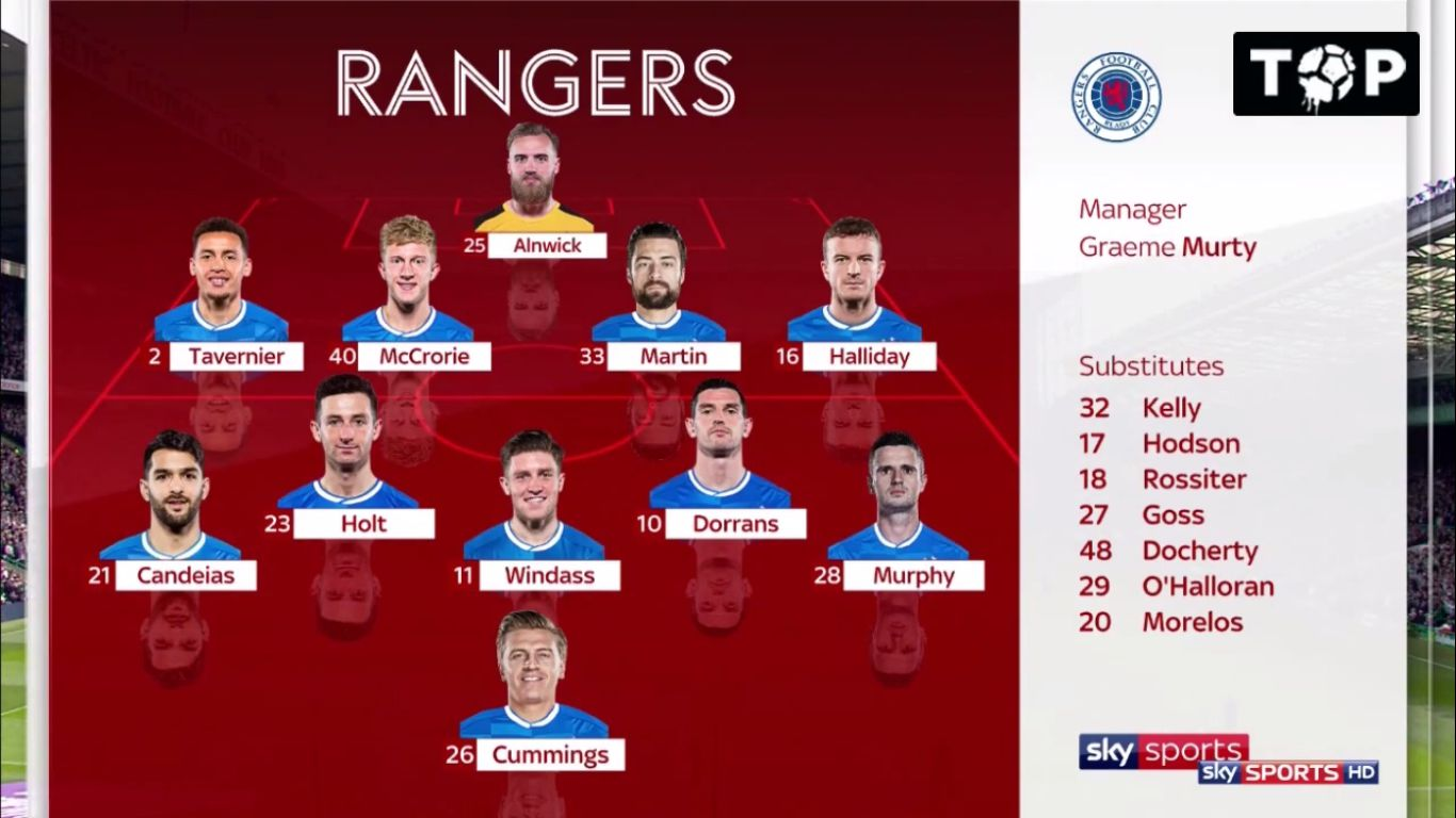 29-04-2018 - Celtic 5-0 Rangers