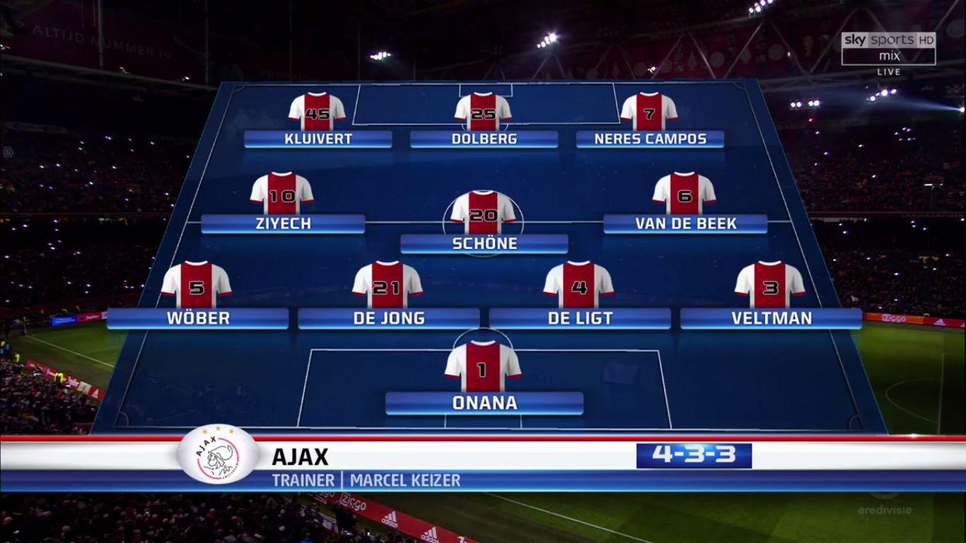 10-12-2017 - Ajax 3-0 PSV Eindhoven