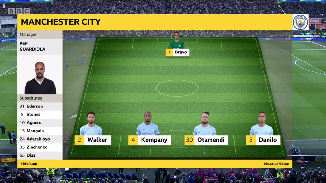 28-01-2018 - Cardiff City 0-2 Manchester City (FA CUP)