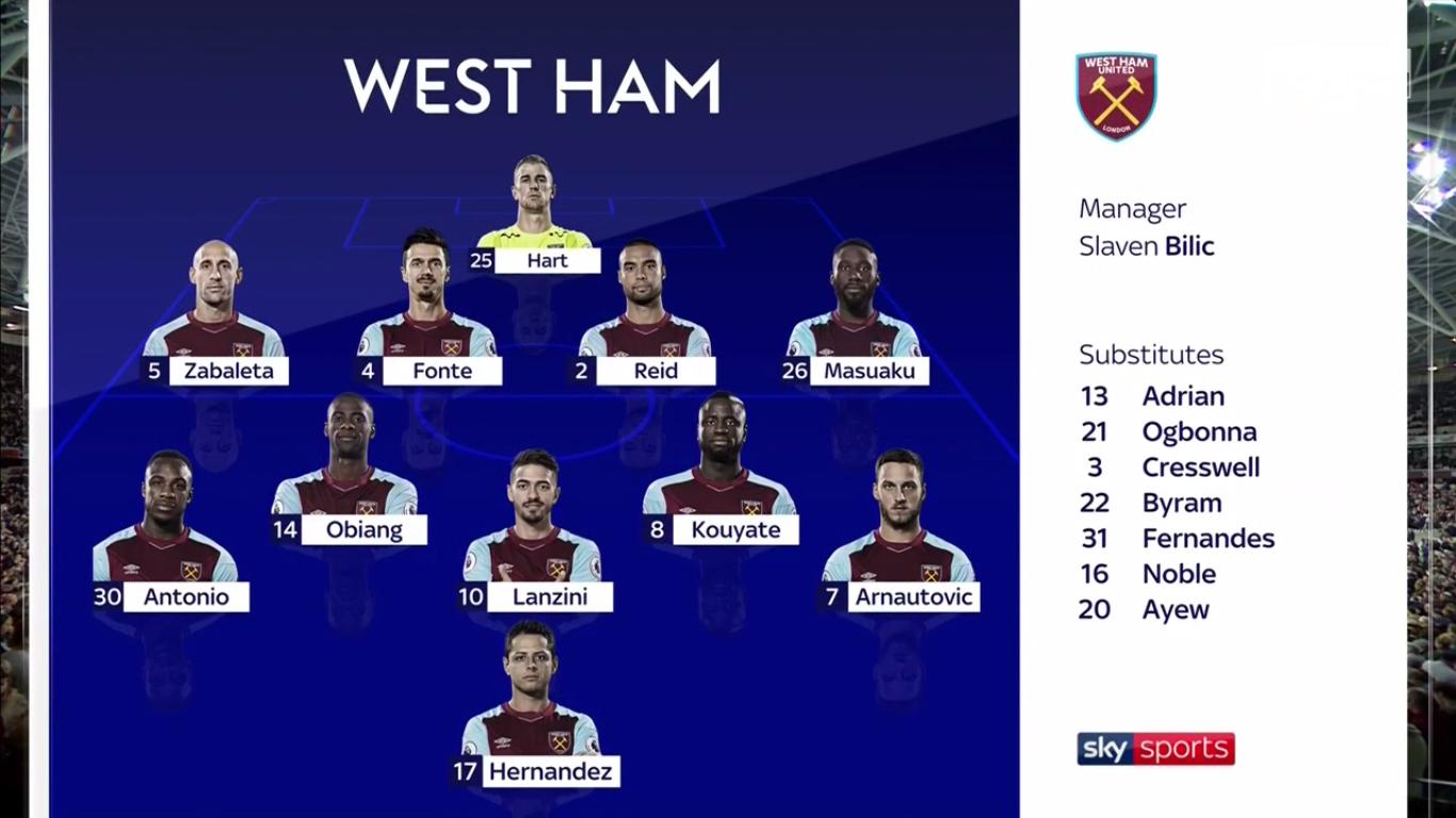 20-10-2017 - West Ham United 0-3 Brighton & Hove Albion