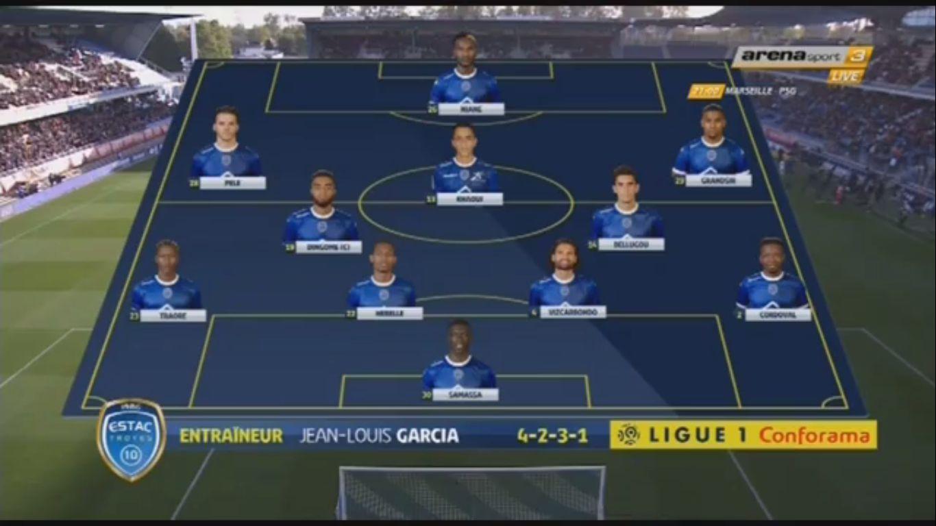 22-10-2017 - Troyes 0-5 Lyon