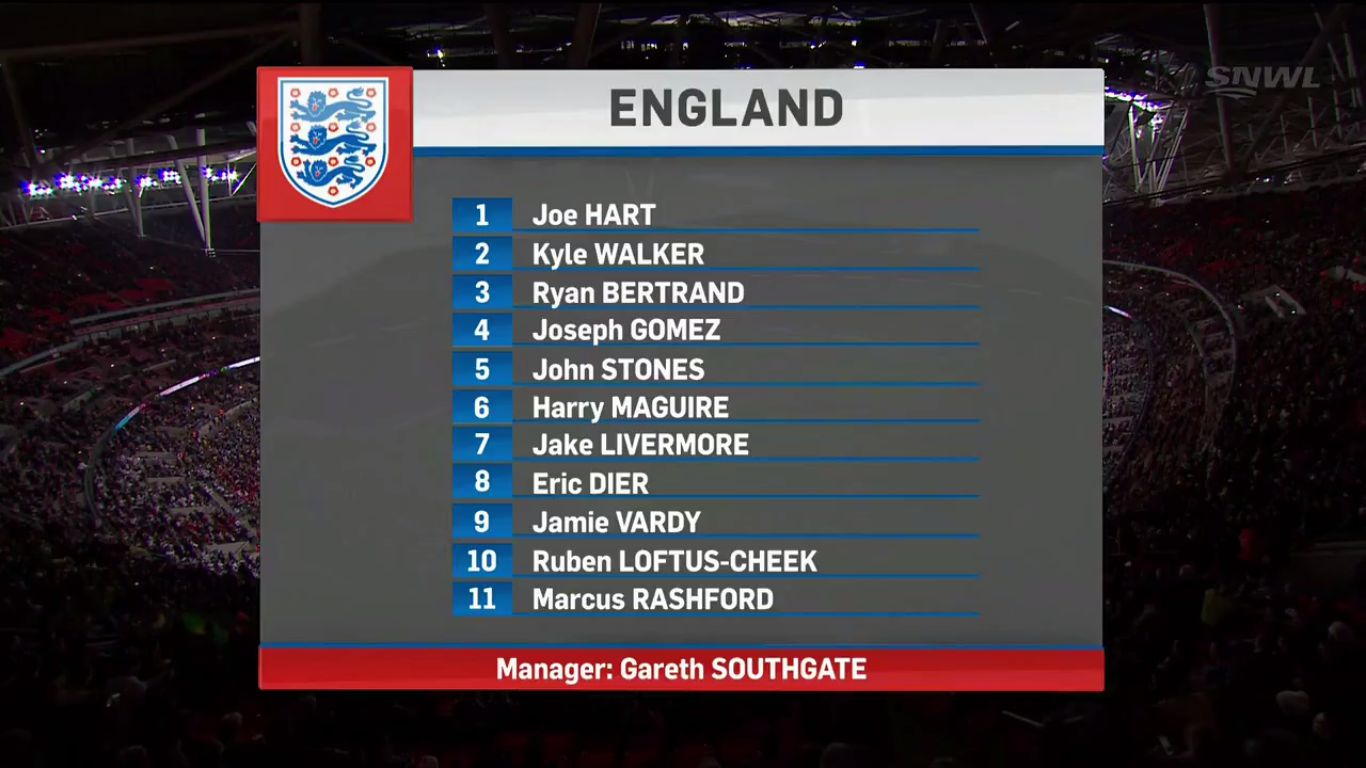 14-11-2017 - England 0-0 Brazil (FRIENDLY)
