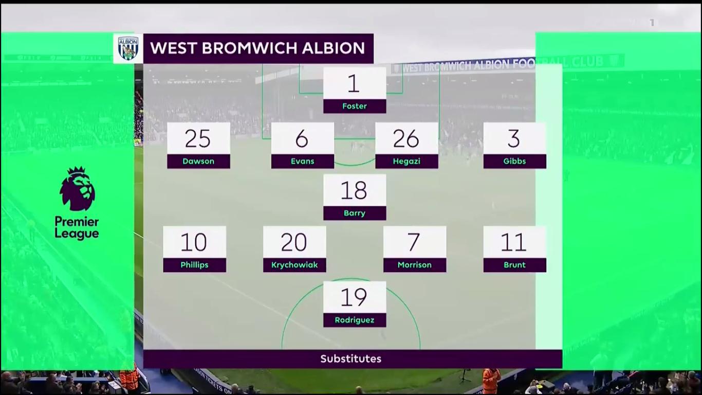 16-09-2017 - West Bromwich Albion 0-0 West Ham United
