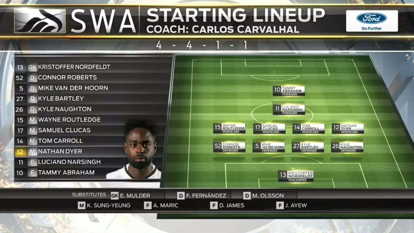 06-02-2018 - Swansea City 8-1 Notts County (FA CUP)