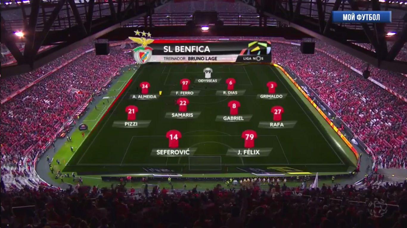 10-02-2019 - Benfica 10-0 Nacional