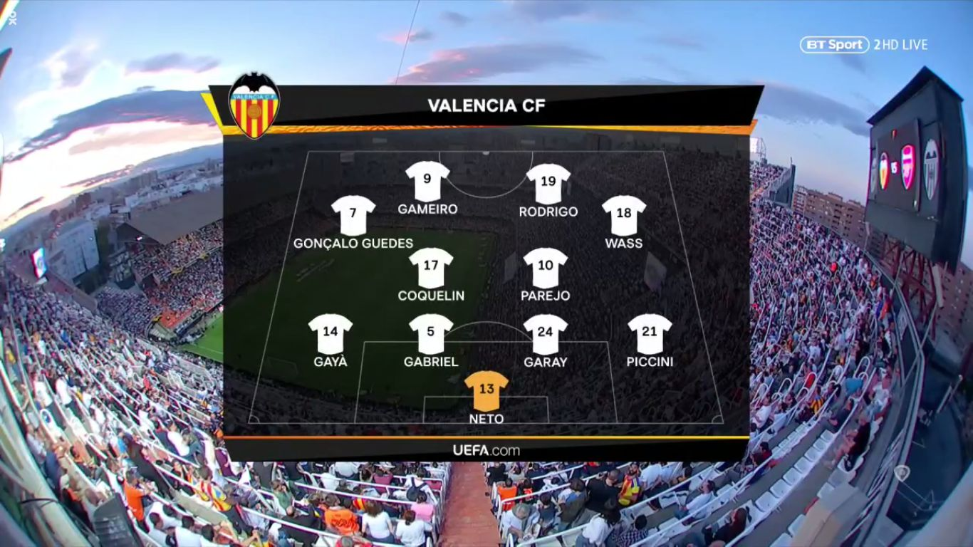 09-05-2019 - Valencia 2-4 Arsenal (EUROPA LEAGUE)
