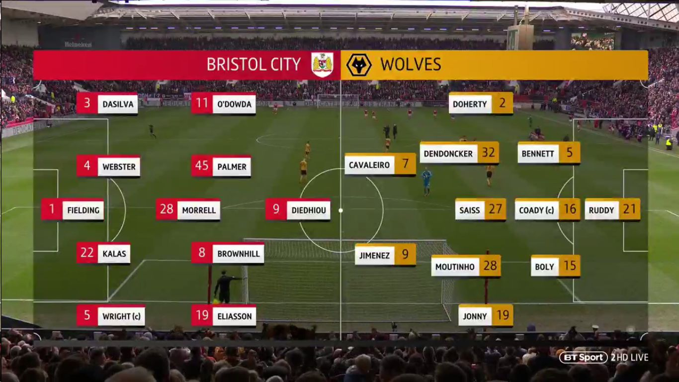 17-02-2019 - Bristol City 0-1 Wolverhampton Wanderers (FA CUP)