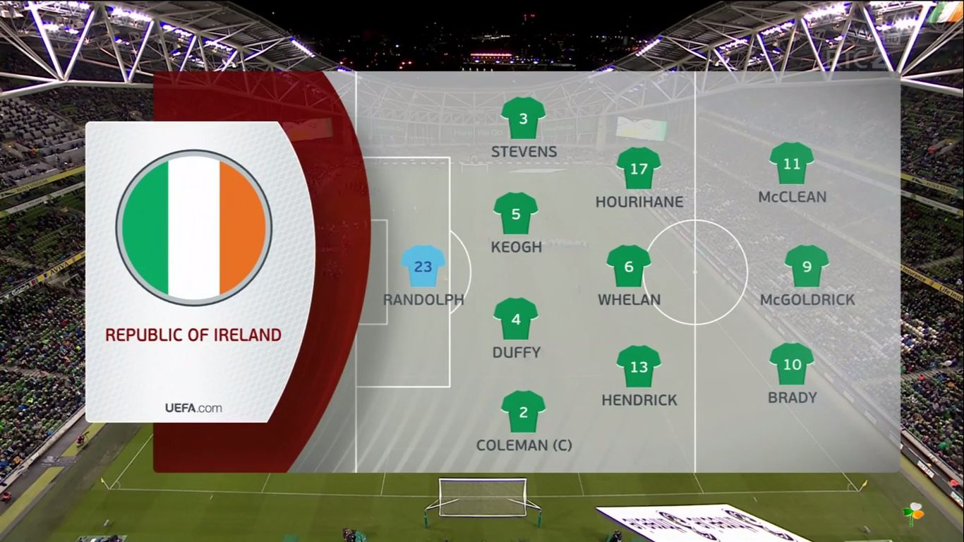 26-03-2019 - Ireland 1-0 Georgia (EURO QUALIF.)