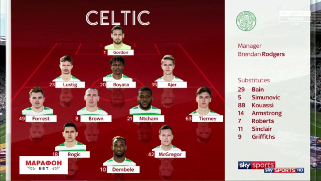 19-05-2018 - Celtic 2-0 Motherwell (SCOTTISH CUP - FINAL)