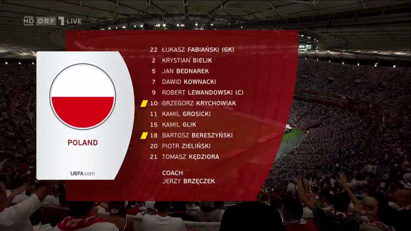09-09-2019 - Poland 0-0 Austria (EURO QUALIF.)