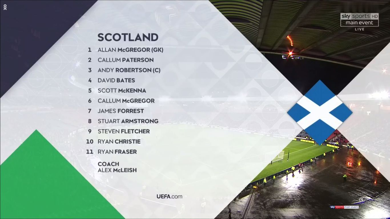 20-11-2018 - Scotland 3-2 Israel (UEFA NATIONS LEAGUE)