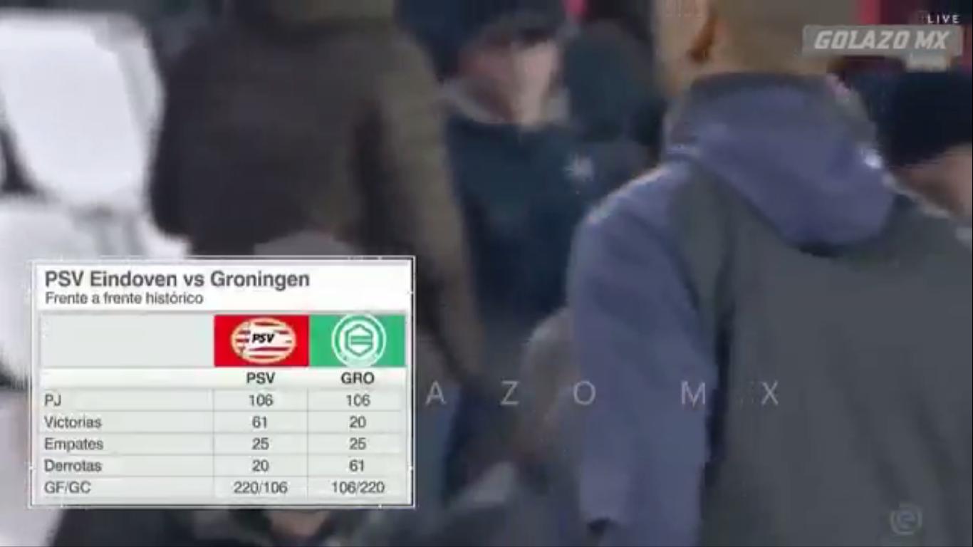 26-01-2019 - PSV Eindhoven 2-1 FC Groningen