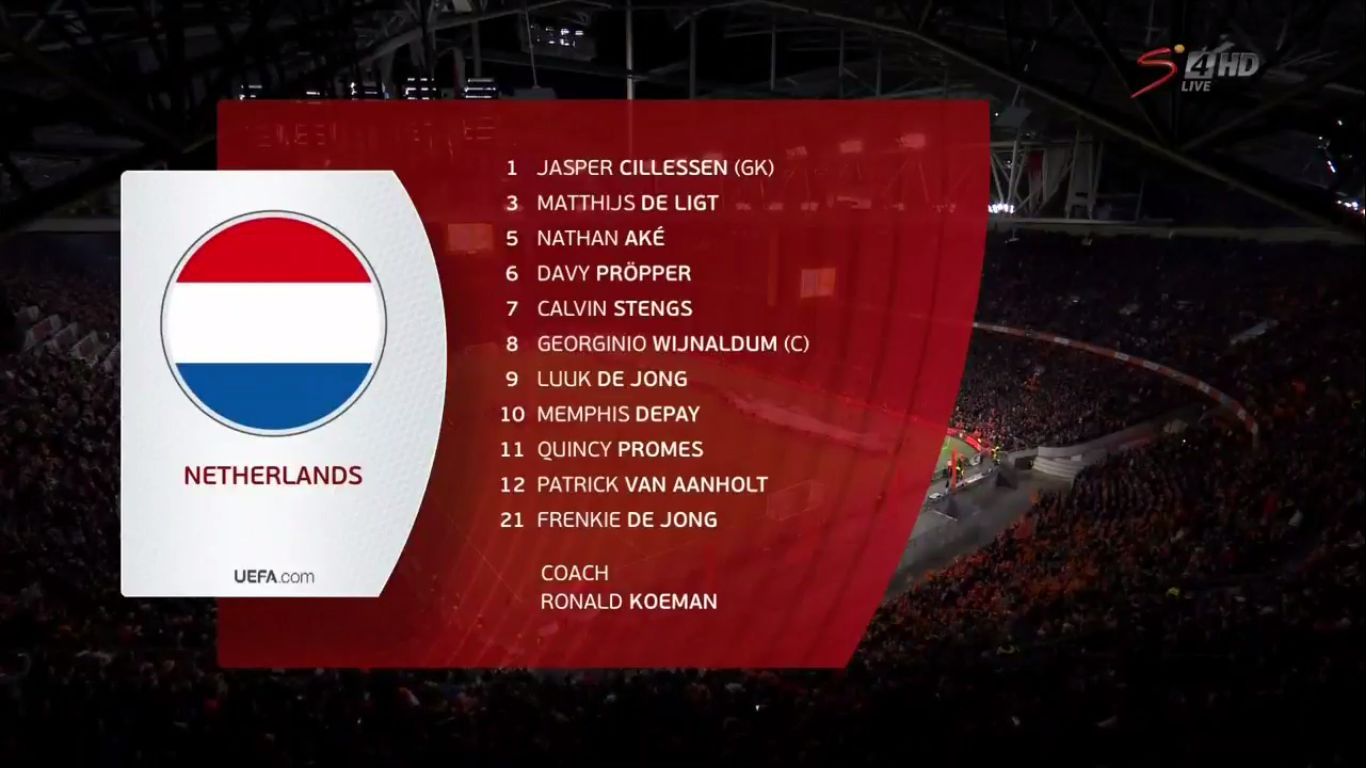 19-11-2019 - Netherlands 5-0 Estonia (EURO QUALIF.)