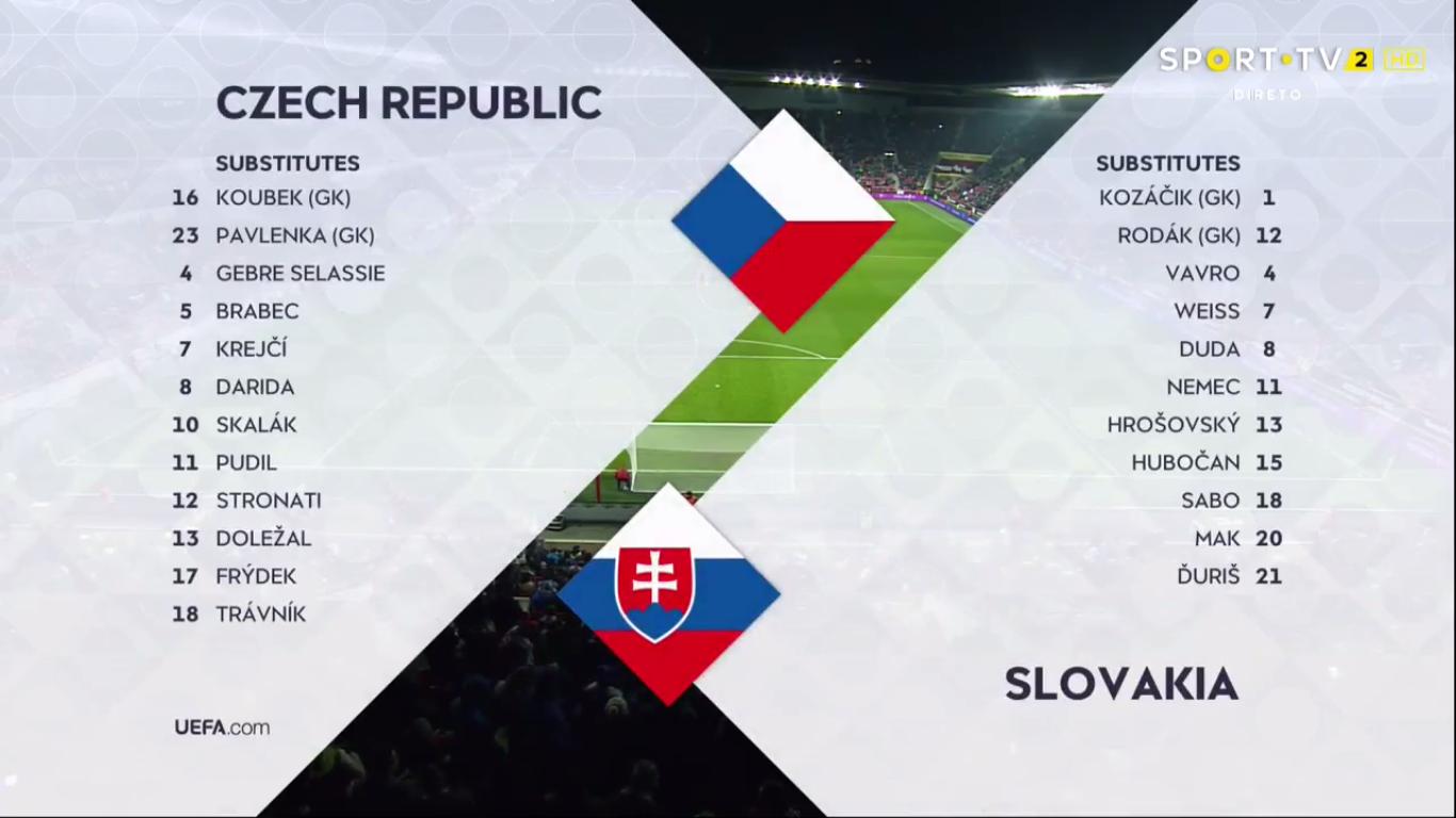 19-11-2018 - Czech Republic 1-0 Slovakia (UEFA NATIONS LEAGUE)