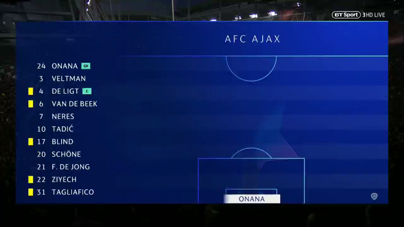10-04-2019 - Ajax 1-1 Juventus (CHAMPIONS LEAGUE)