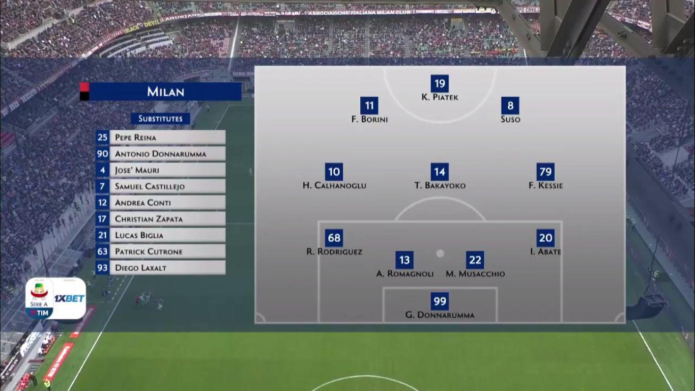 19-05-2019 - Milan 2-0 Frosinone