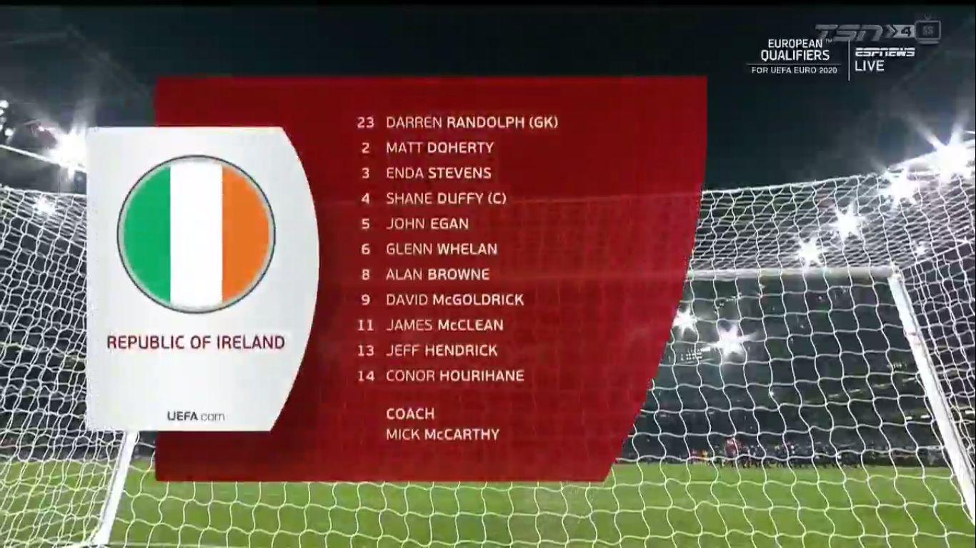 18-11-2019 - Ireland 1-1 Denmark (EURO QUALIF.)