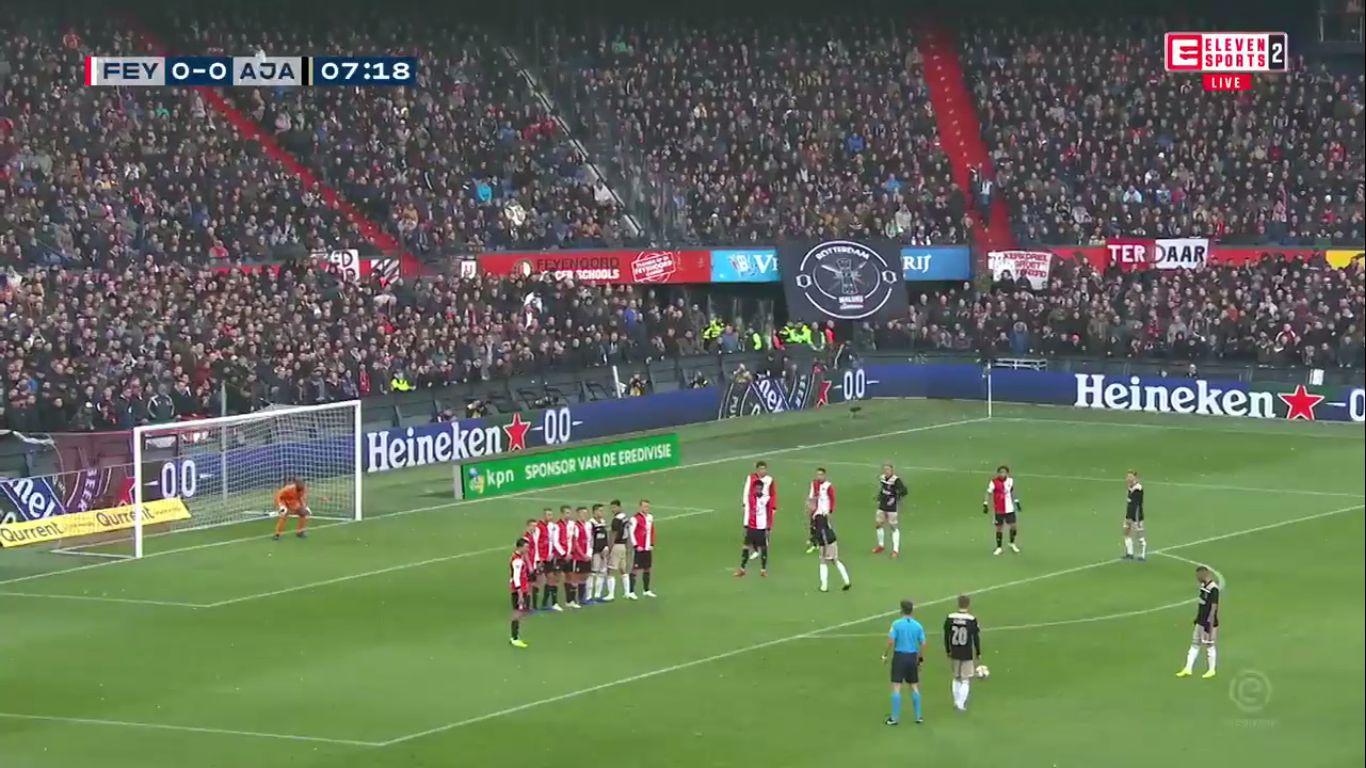 27-01-2019 - Feyenoord 6-2 Ajax Amsterdam