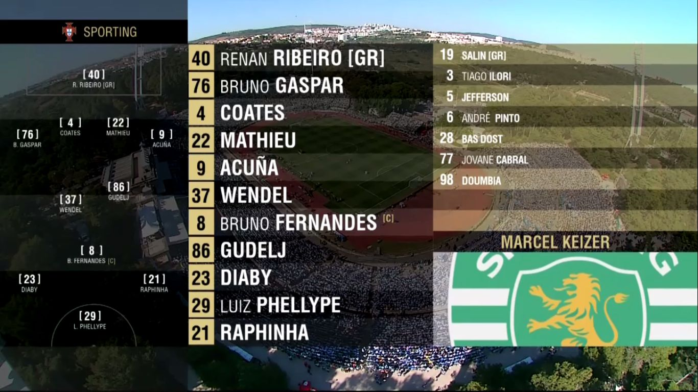 25-05-2019 - Sporting CP 2-2 (5-4 PEN.) FC Porto (TACA DE PORTUGAL - FINAL)