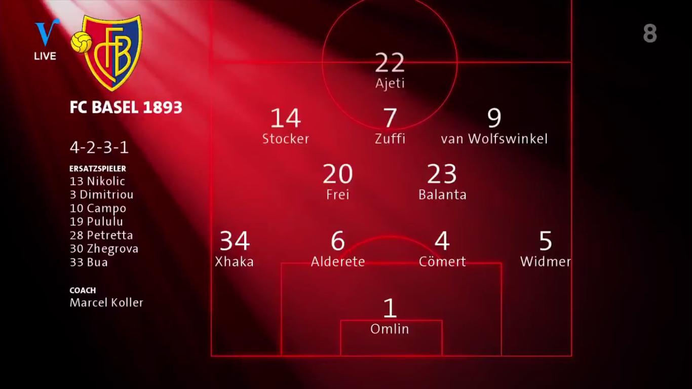 30-07-2019 - Basel 2-1 PSV Eindhoven (CHAMPIONS LEAGUE QUALIF.)