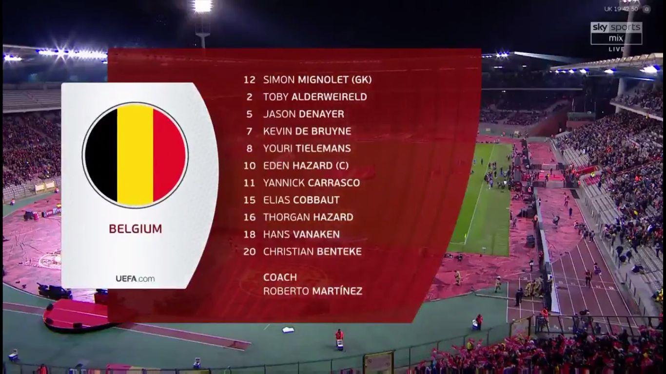 19-11-2019 - Belgium 6-1 Cyprus (EURO QUALIF.)