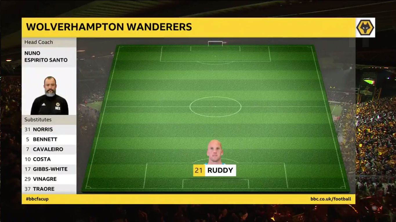 16-03-2019 - Wolverhampton Wanderers 2-1 Manchester United (FA CUP)