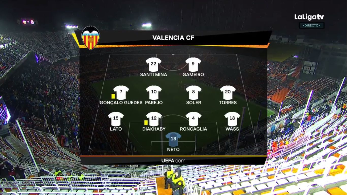 18-04-2019 - Valencia 2-0 Villarreal (EUROPA LEAGUE)
