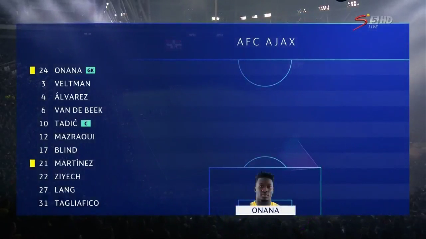 10-12-2019 - Ajax 0-1 Valencia (CHAMPIONS LEAGUE)