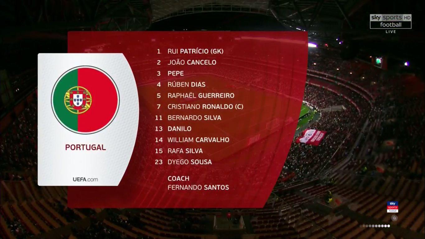 25-03-2019 - Portugal 1-1 Serbia (EURO QUALIF.)