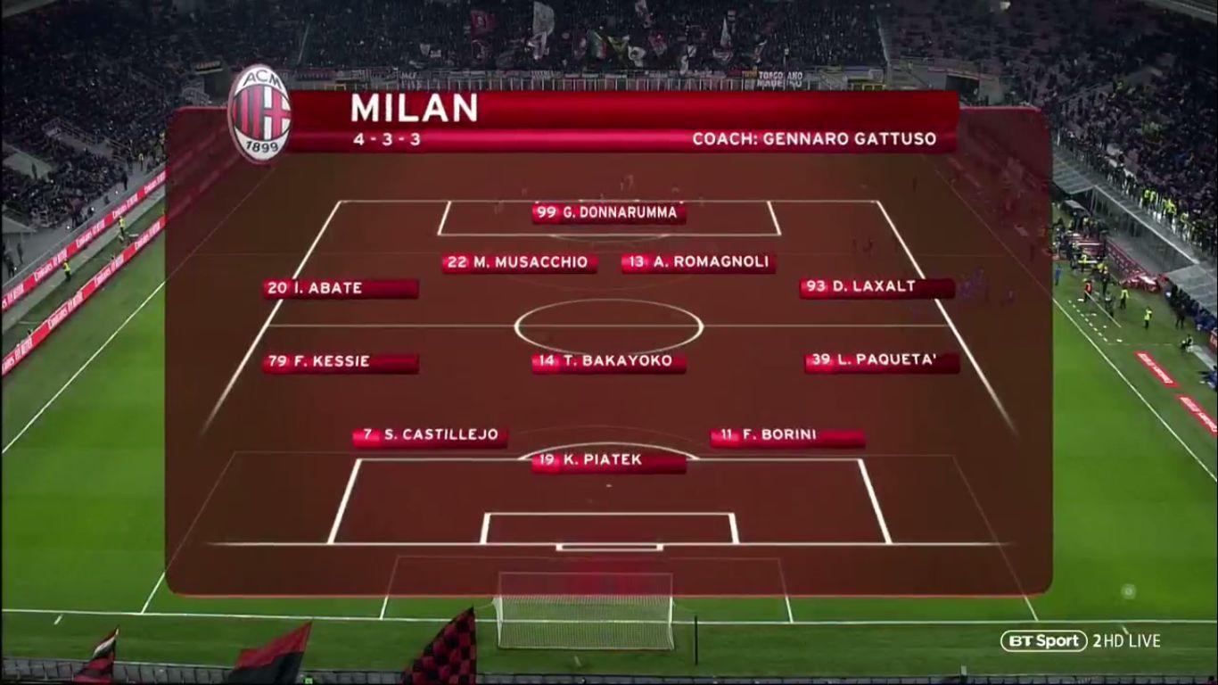 29-01-2019 - Milan 2-0 Napoli (COPPA ITALIA)