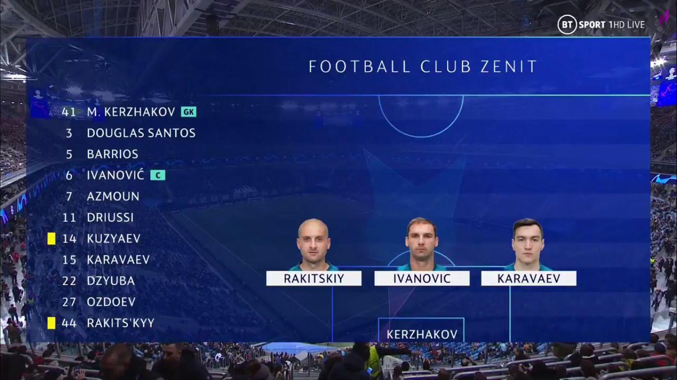 27-11-2019 - Zenit St. Petersburg 2-0 Lyon (CHAMPIONS LEAGUE)