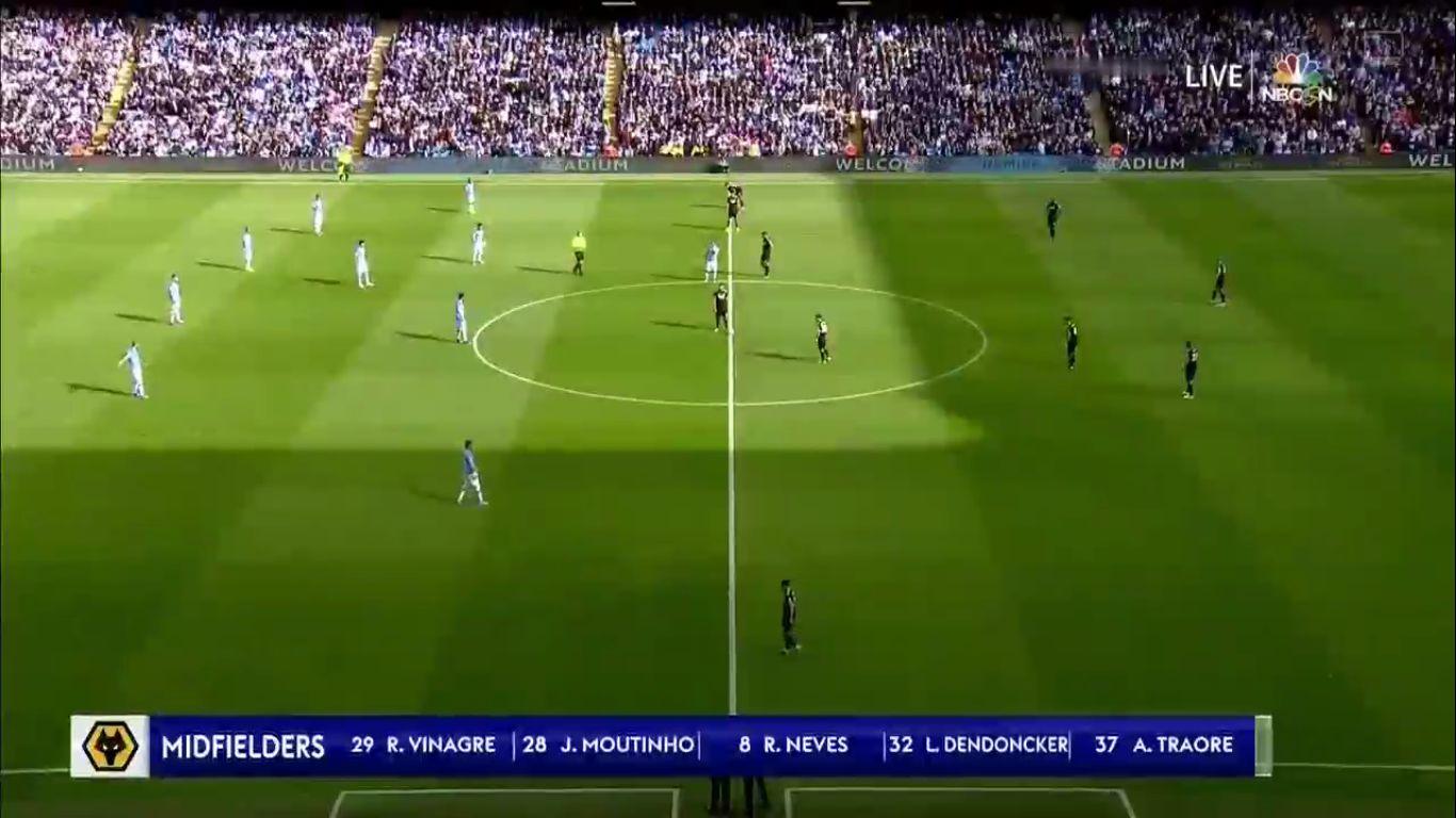 06-10-2019 - Manchester City 0-2 Wolverhampton Wanderers