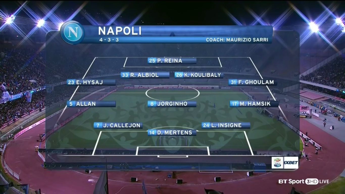 SSC Napoli 0-0 Inter
