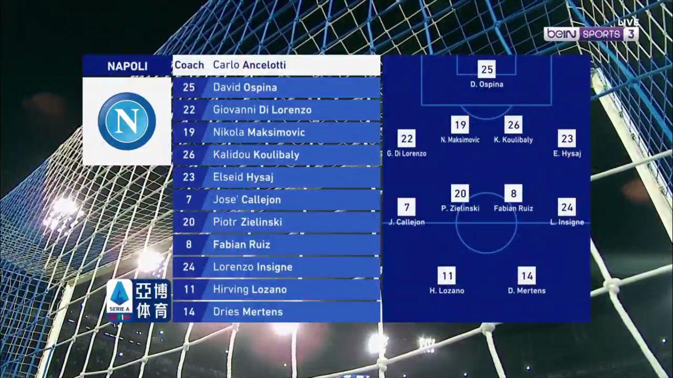 09-11-2019 - Napoli 0-0 Genoa