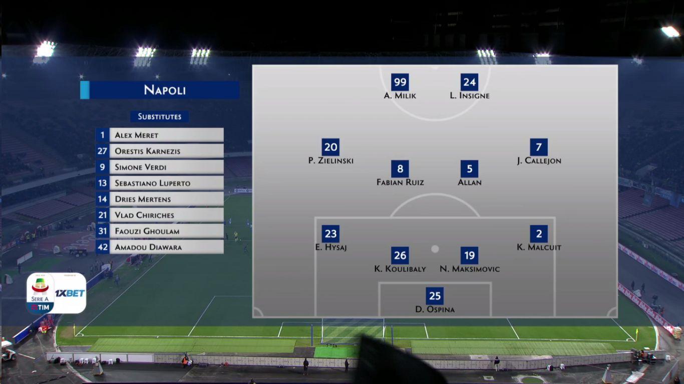 17-02-2019 - Napoli 0-0 Torino