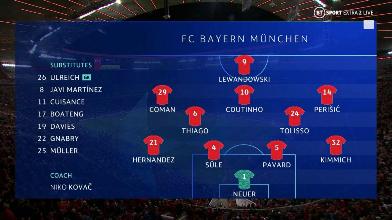 18-09-2019 - FC Bayern Munchen 3-0 FK Crvena Zvezda (CHAMPIONS LEAGUE)