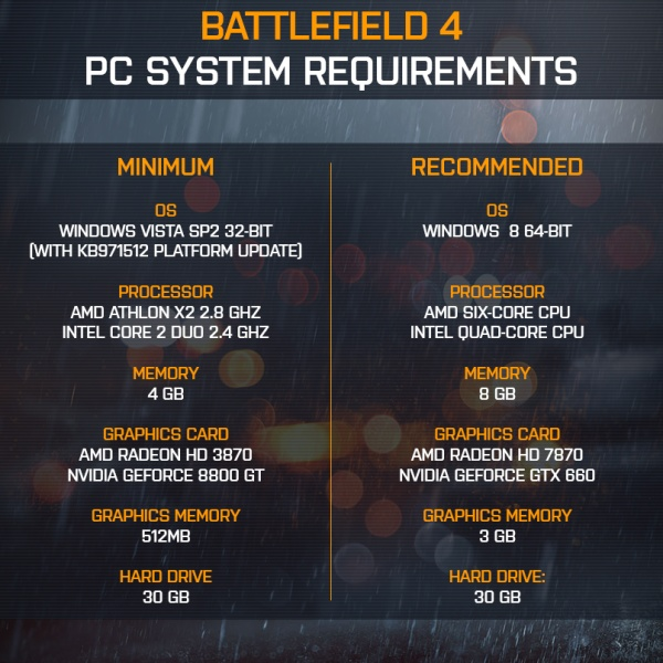 Battlefield 4 System Requirements Revealed Elitepvpers