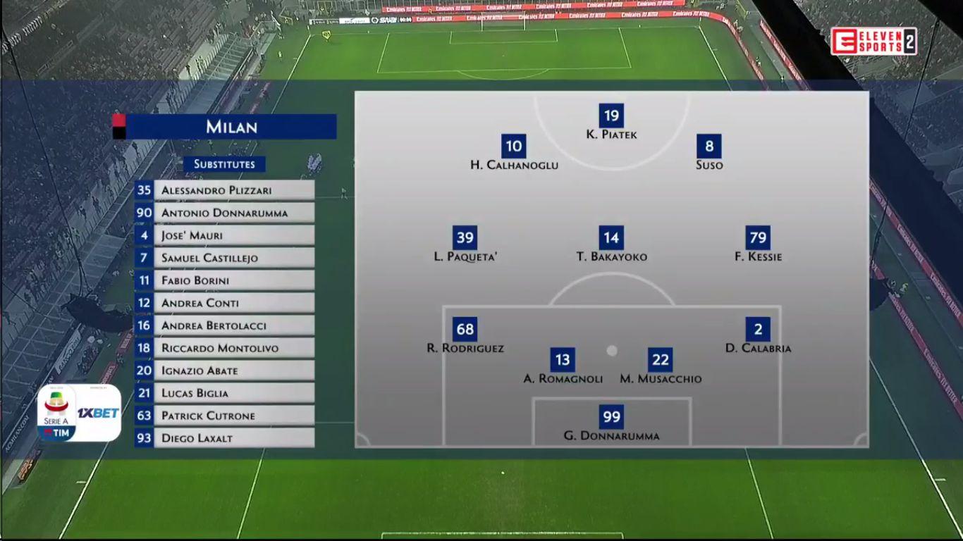10-02-2019 - Milan 3-0 Cagliari